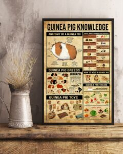 Guinea Pig Knowledge Vertical Poster  3